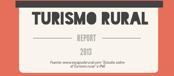 Infografía Turismo Rural